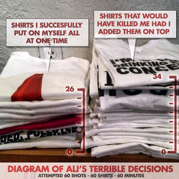 60 songs - 60 Shirts diagram
